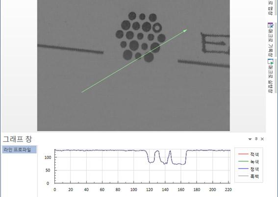 이미지의 라인 구간의 화소값 분포도를 활용하여 조도를 측정하는 이미지 프로세서입니다