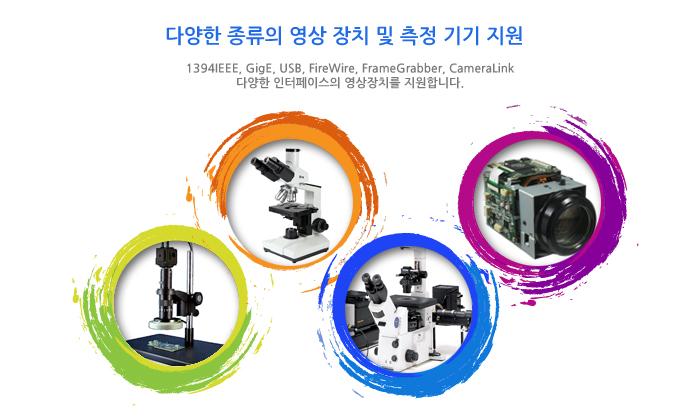다양한 종류의 영상 장치 및 측정 기기 지원! 1394, gige, usb, firewire, framegrabber, cameralink 다양한 인터페이스의 영상장치를 지원합니다.